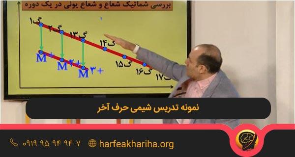 نمونه فیلم تدریس شیمی استاد شیروانی حرف اخر